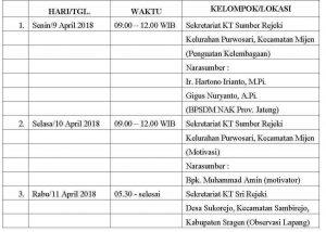 Pelatihan Manajemen Kelompok dan Observasi Lapang ke Kabupaten Sragen